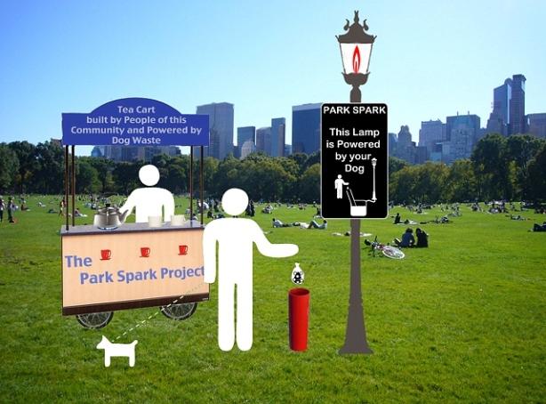 The Park Spark Project,luz movida a coco de cachorro,sustentabilidade,ecofriendly,underconstruction blog